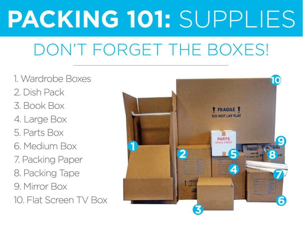 Packing101_Supplies-01