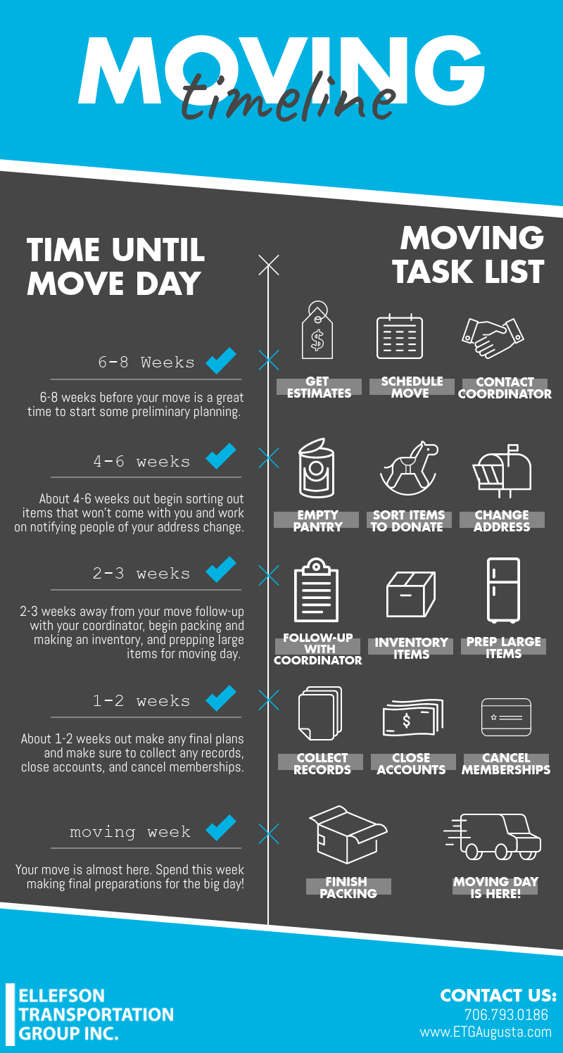 MOVING PLANS
